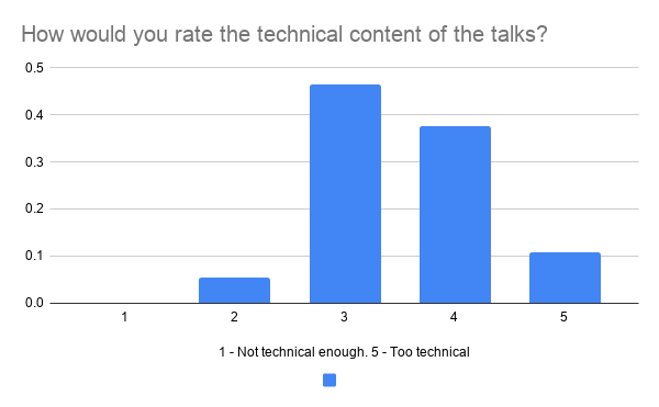 technical.png