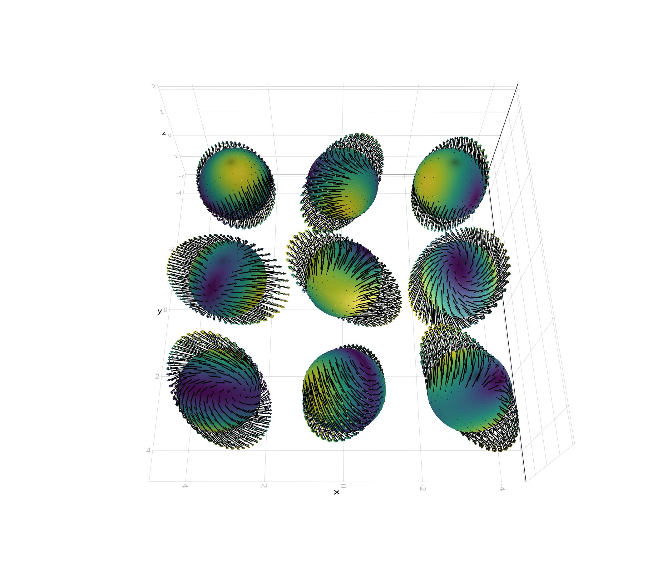 tensor3x3.png