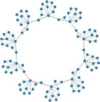 graph-florets.png