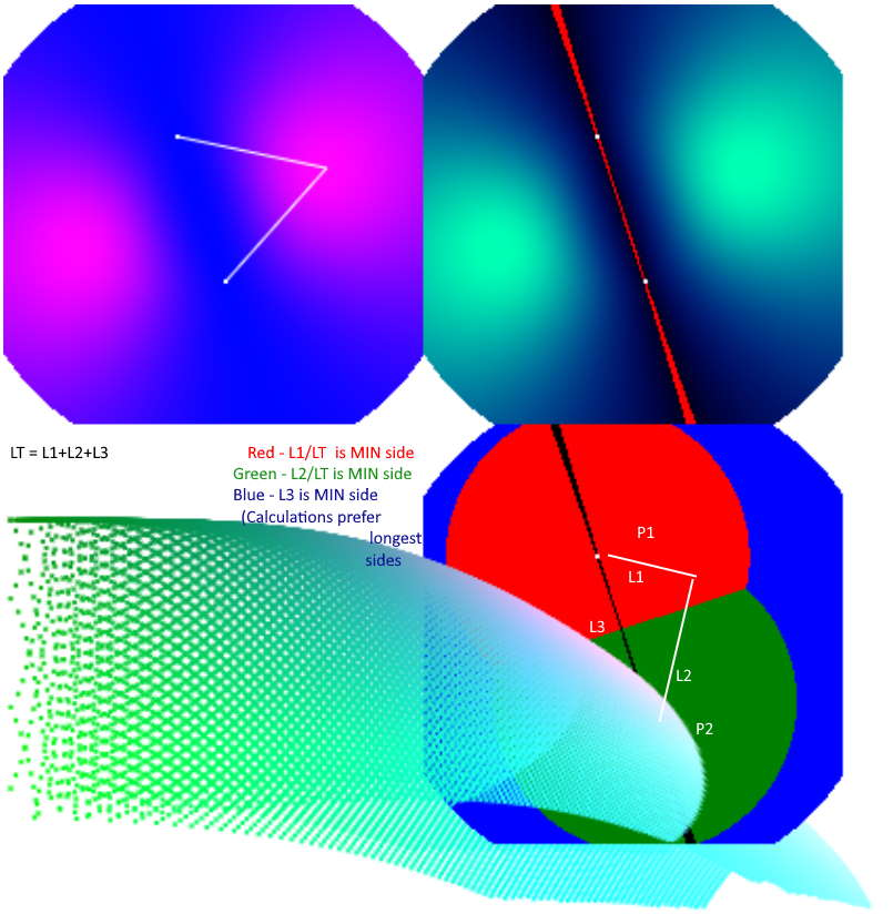 Area-Perimeter-Edge-Ratios.jpg