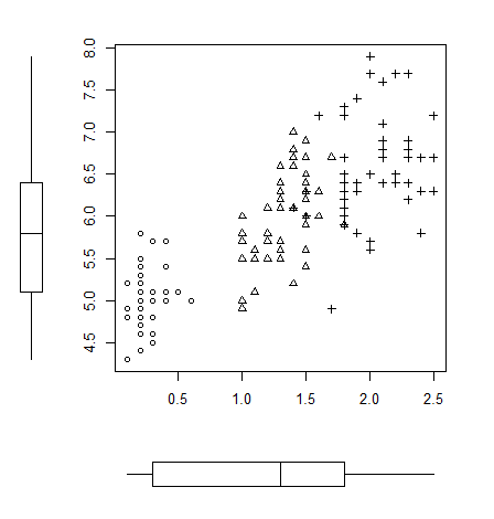 result-iris-scatterplot-course-of-study.png