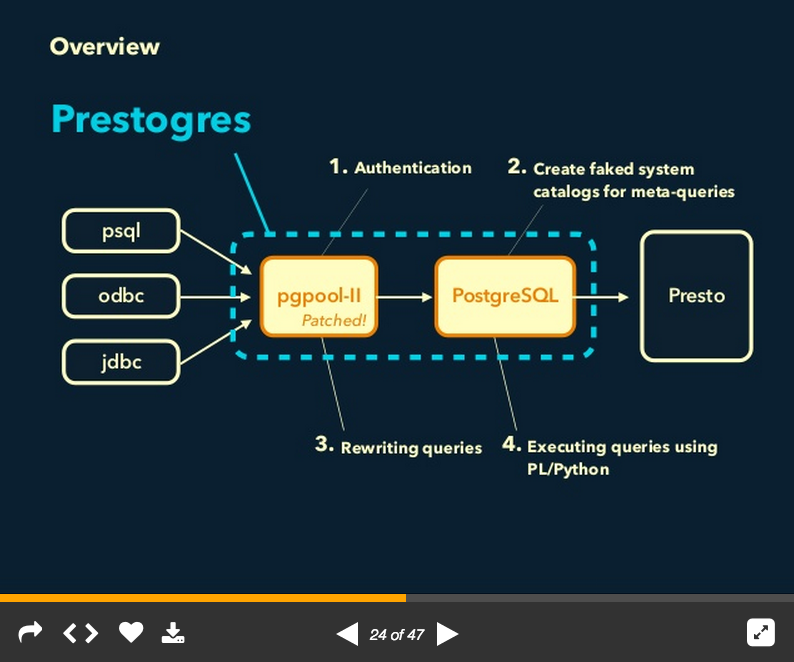 Prestogres internals at Slideshare