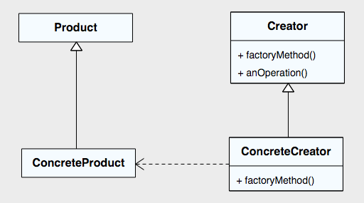 factorymethod_pattern