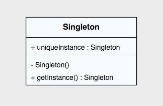 singleton_pattern