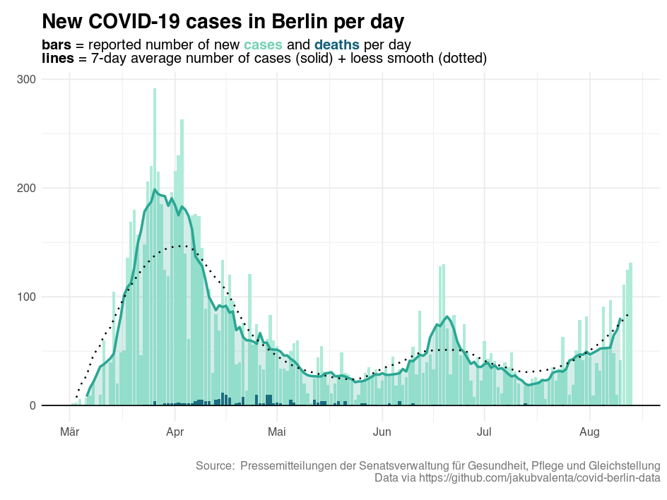 covid19-berlin-new.png