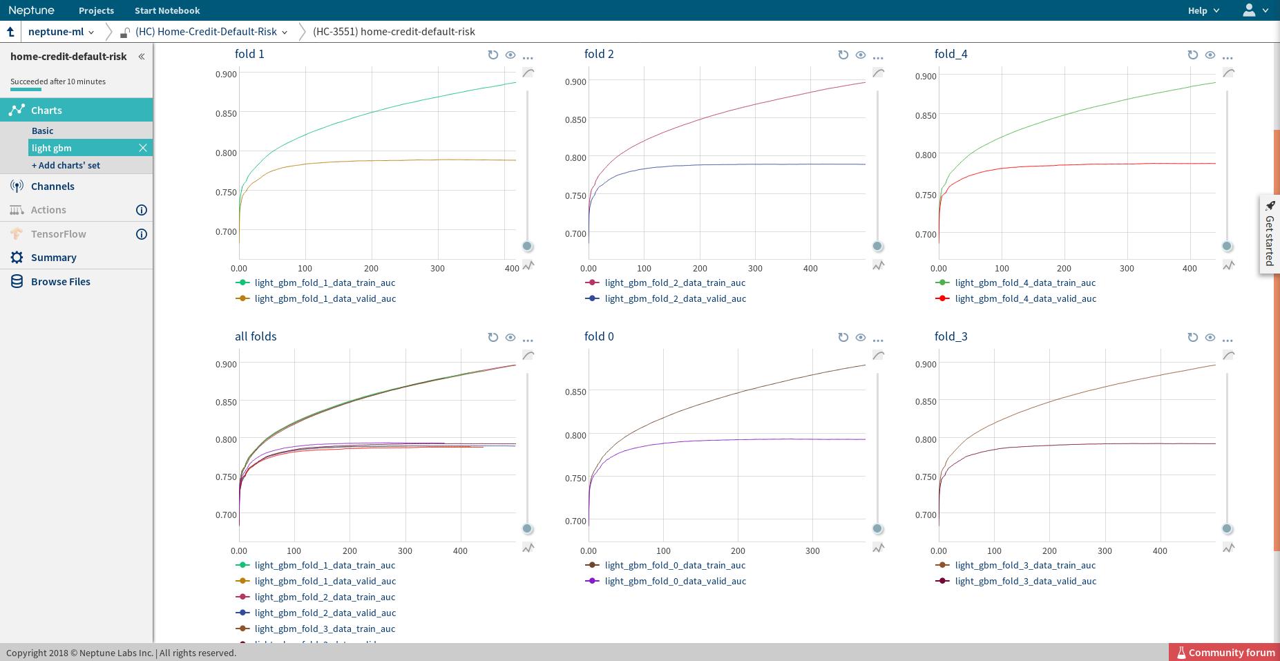 LightGBM-learning-curves
