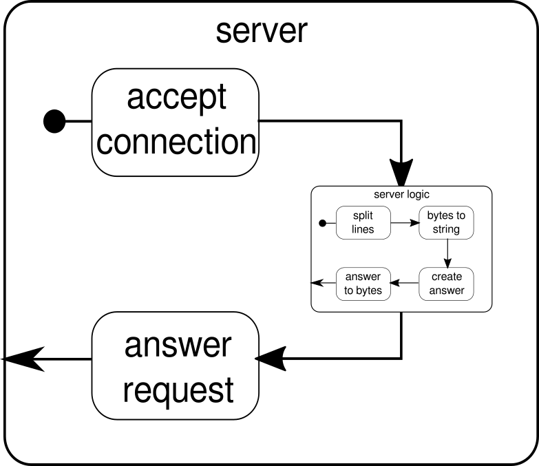 web-server-combined.png
