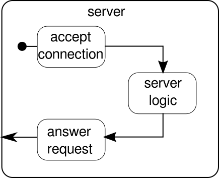 web-server.png