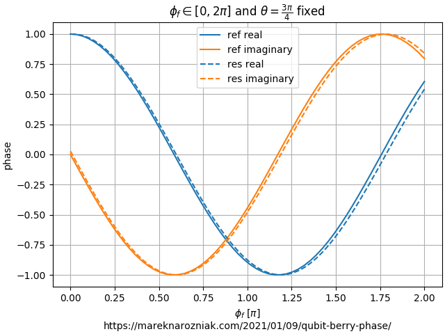 res_qubit_2_1.png