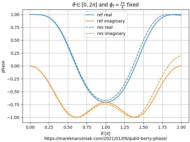 res_qubit_2_2.png