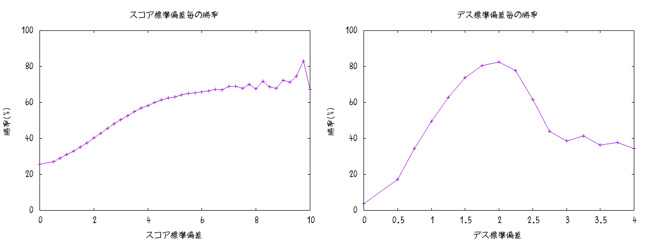016-bayes_sd.png