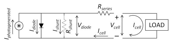 diode-model-schematic.png