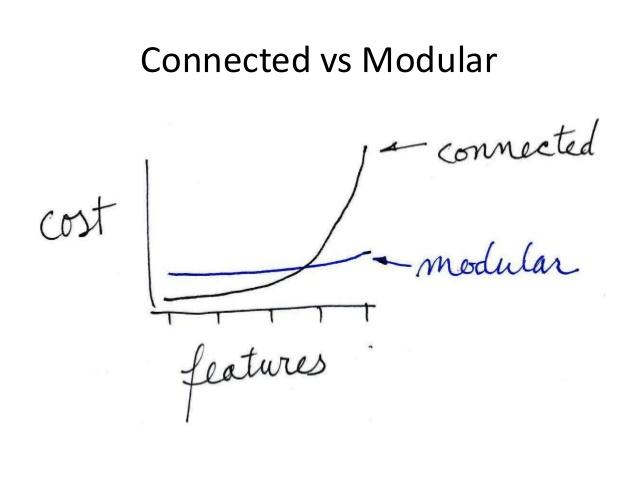 connectedAndModularDesign.jpg