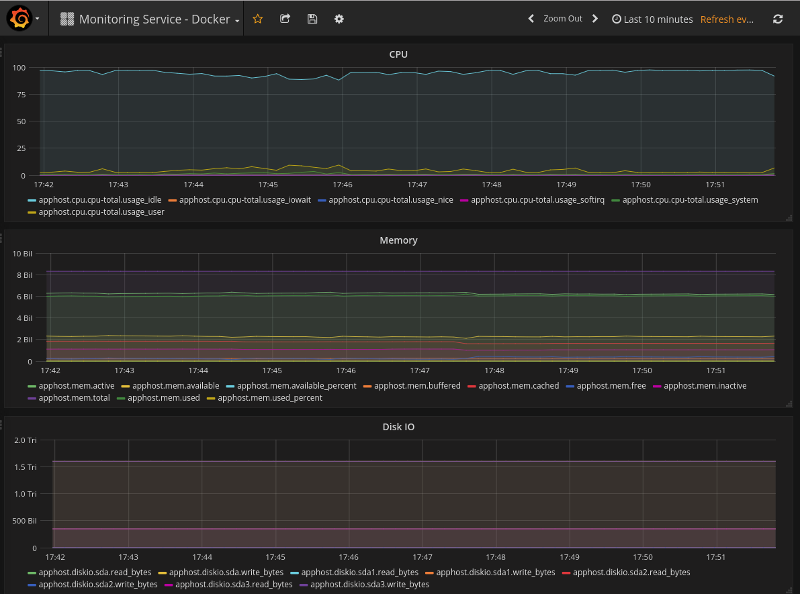 monitoring_service_docker.png