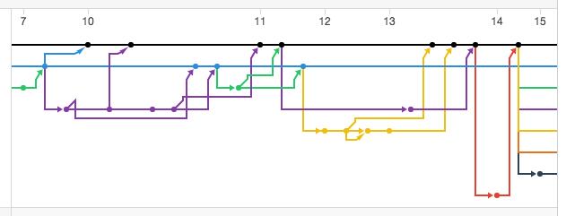 screenshot-chart-complex.png