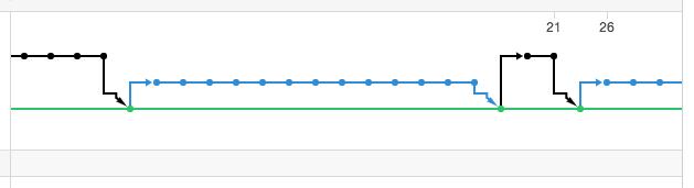 screenshot-chart-simple.png