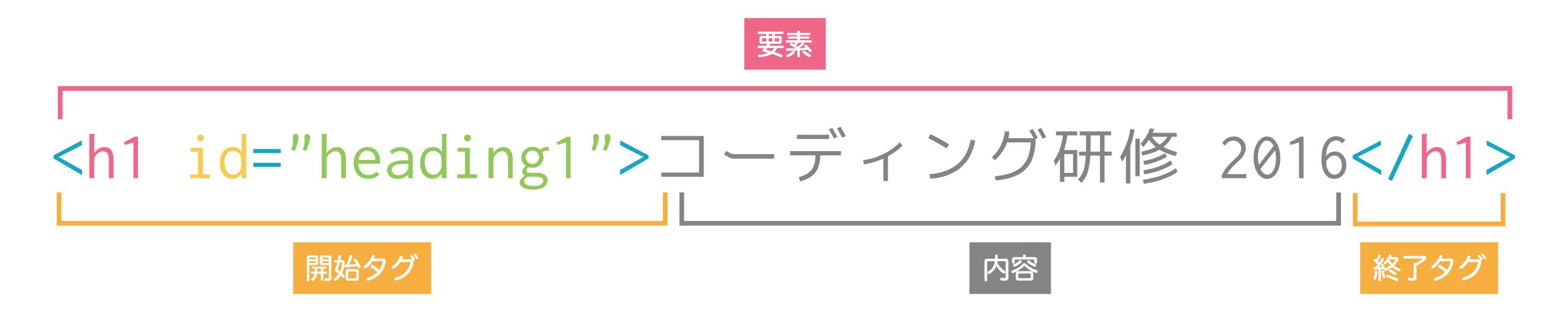 image_html_b.png