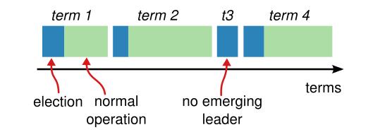 2_term.png