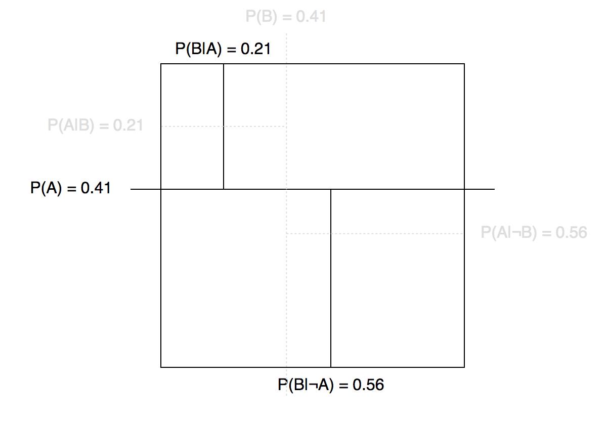 danger zone - symmetry linearity.png