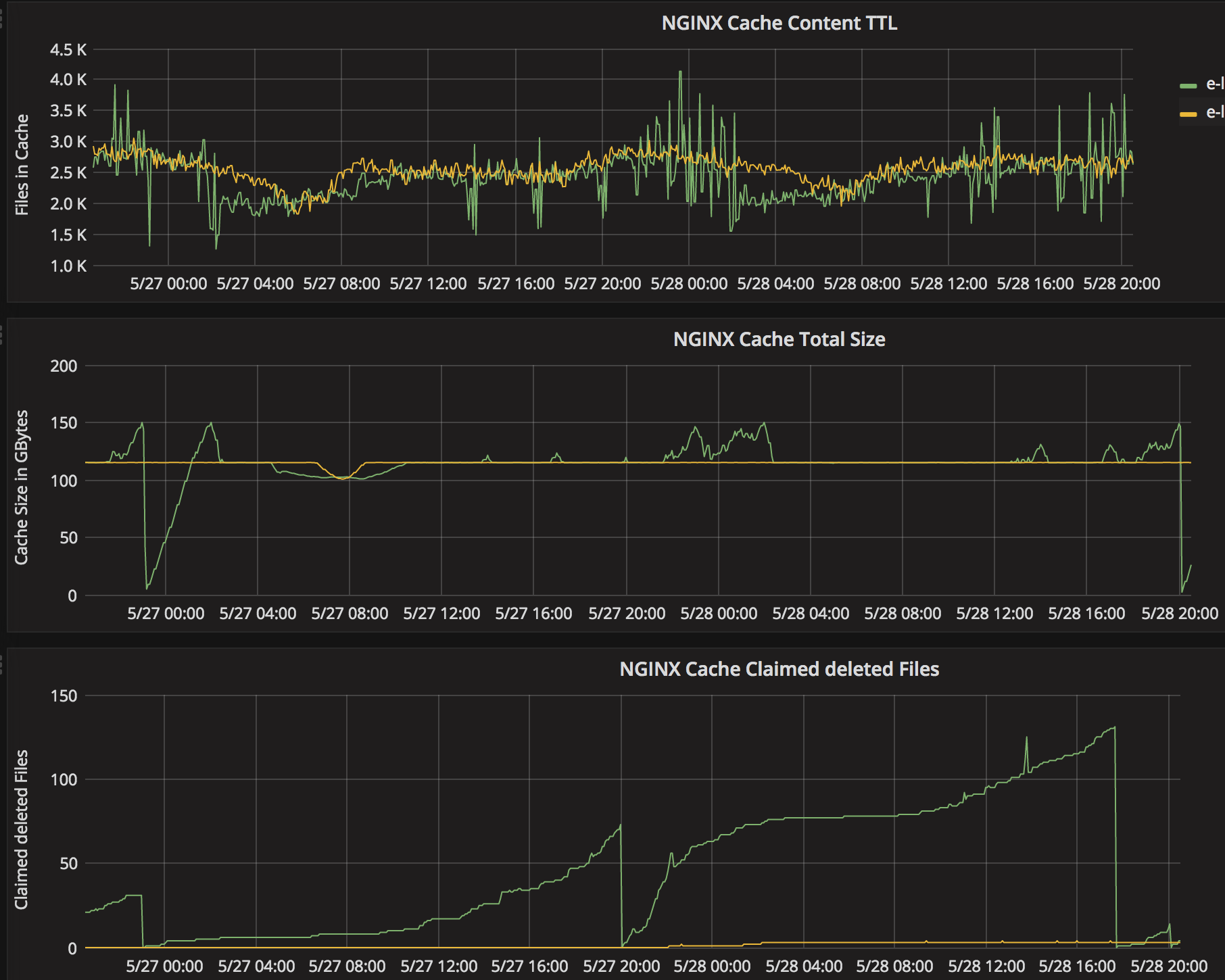 nginx-cache.png