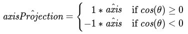 projection__axisProjection-equals-piecewise.tex.png
