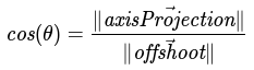 projection__cosTheta-equals-axisProjectionLength-over-offshootLength.tex.png