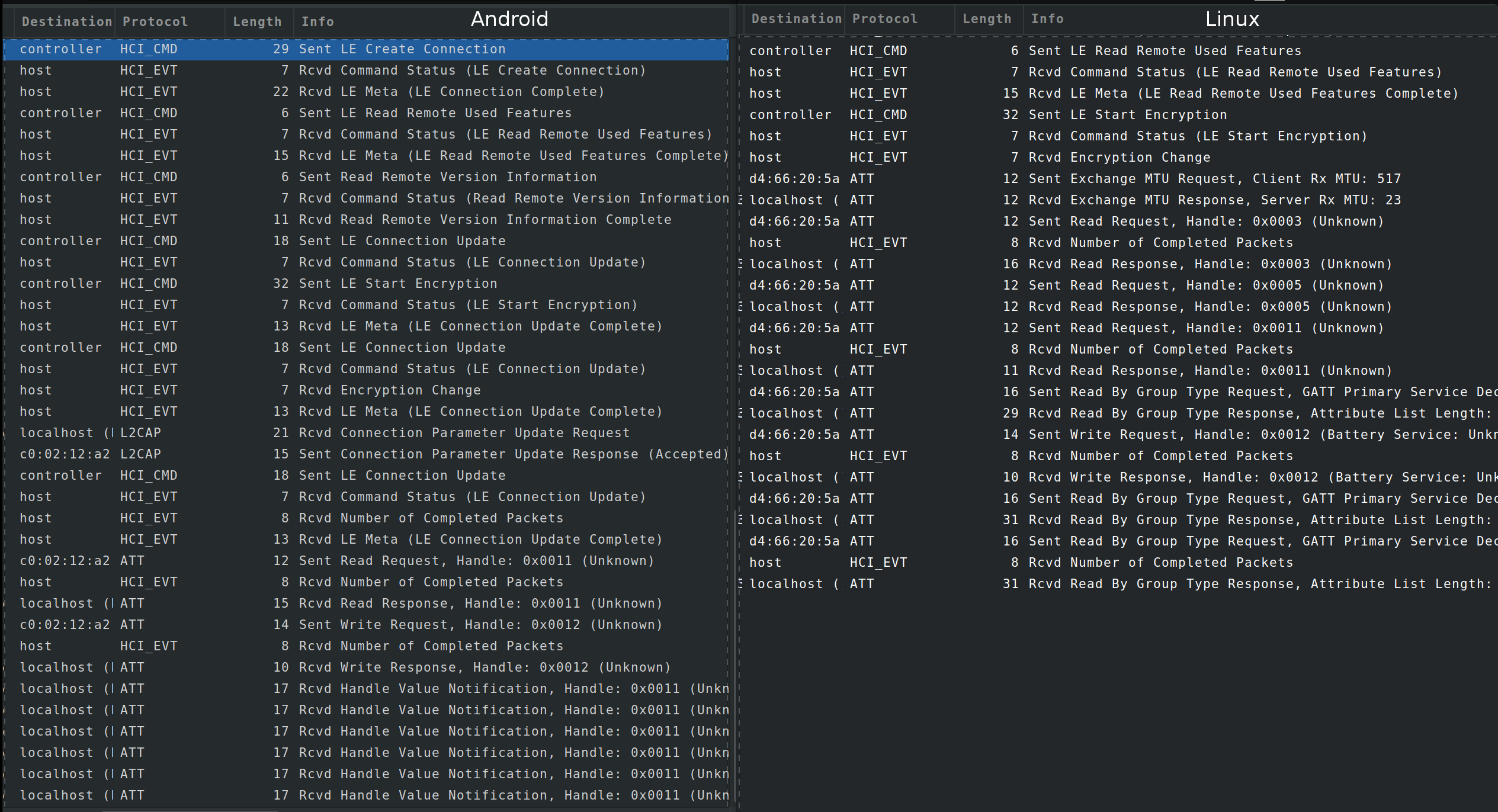 wireshark-freedrum-android-linux-bluetooth-log.png